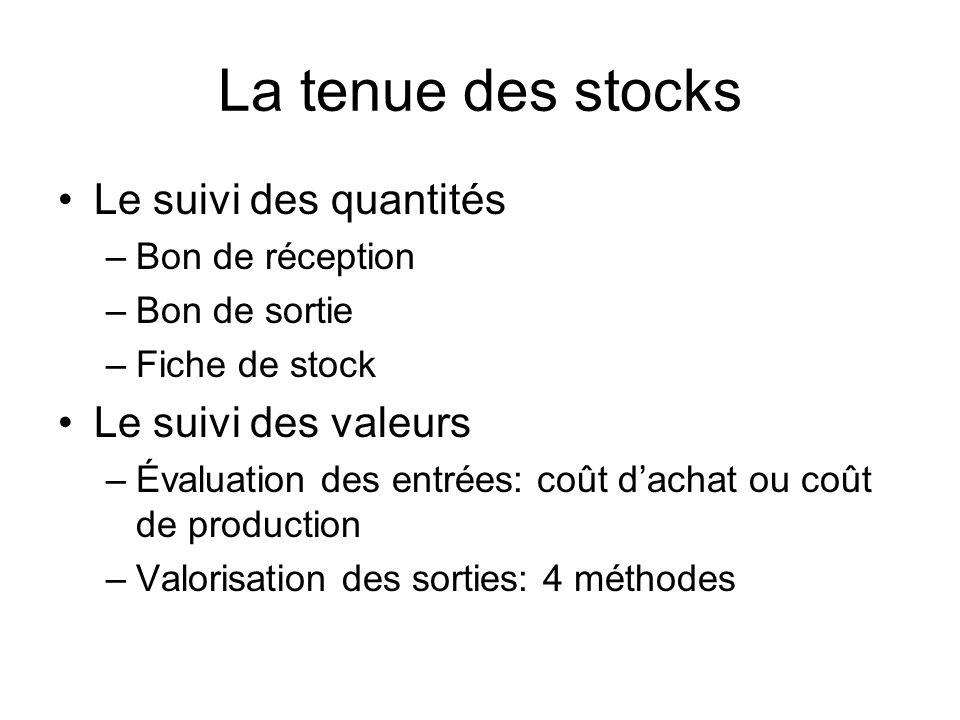 La tenue des stocks Le suivi des quantités Le suivi des valeurs