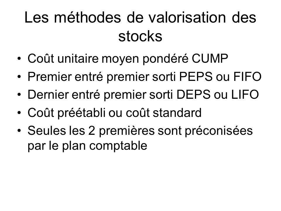 Les méthodes de valorisation des stocks