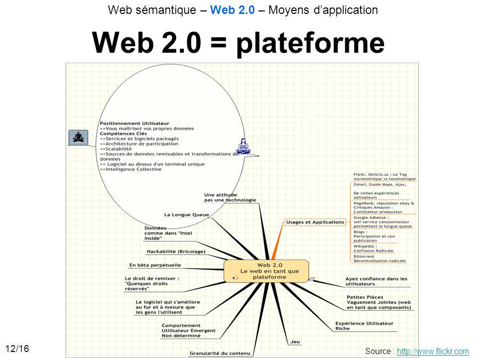 Web 2.0 = plateforme Web sémantique – Web 2.0 – Moyens d'application