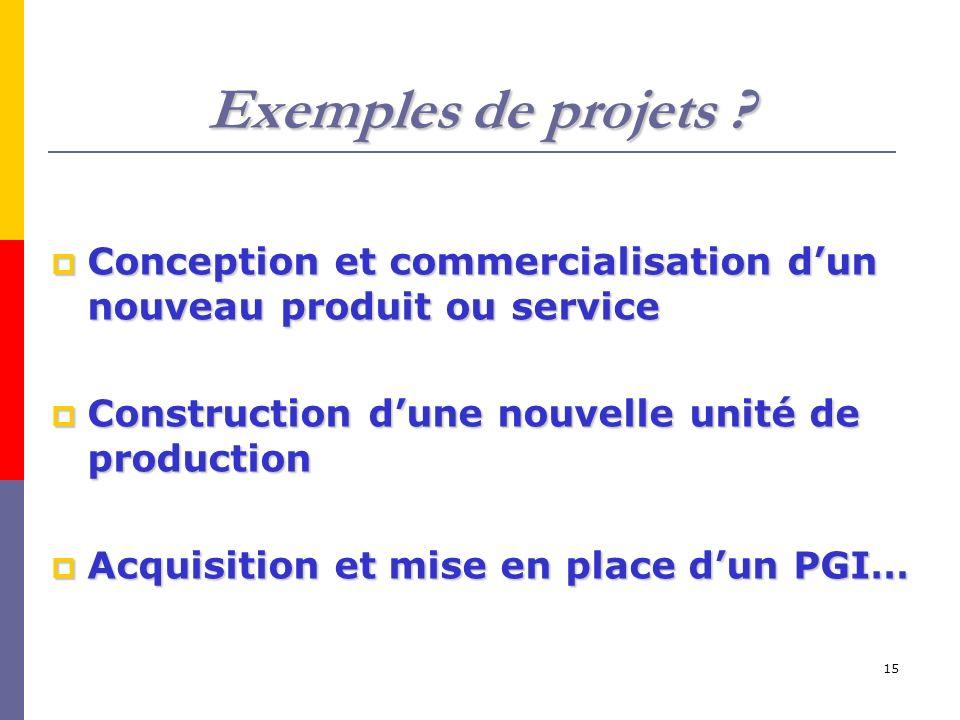 Exemples de projets Conception et commercialisation d'un nouveau produit ou service. Construction d'une nouvelle unité de production.