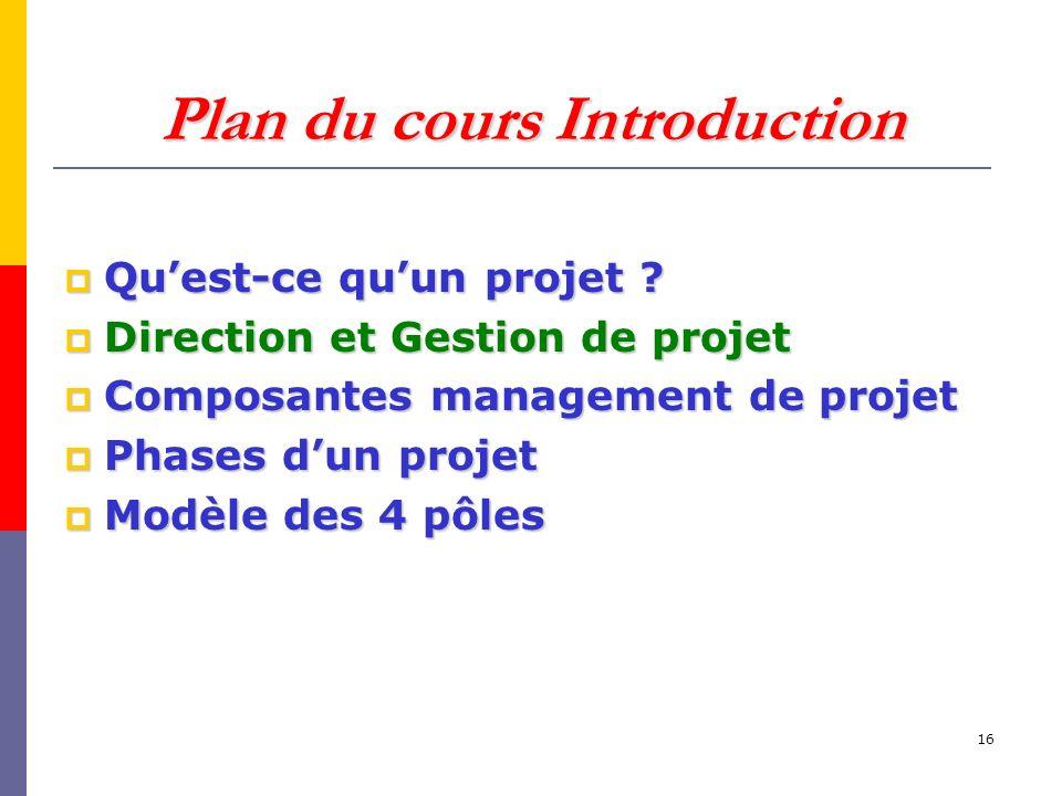 Plan du cours Introduction