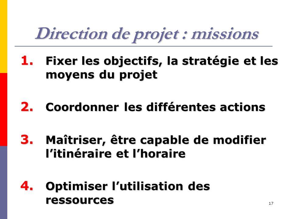 Direction de projet : missions