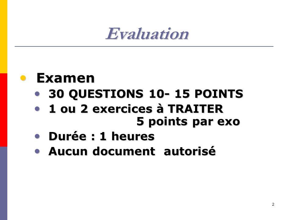 Evaluation Examen 30 QUESTIONS 10- 15 POINTS
