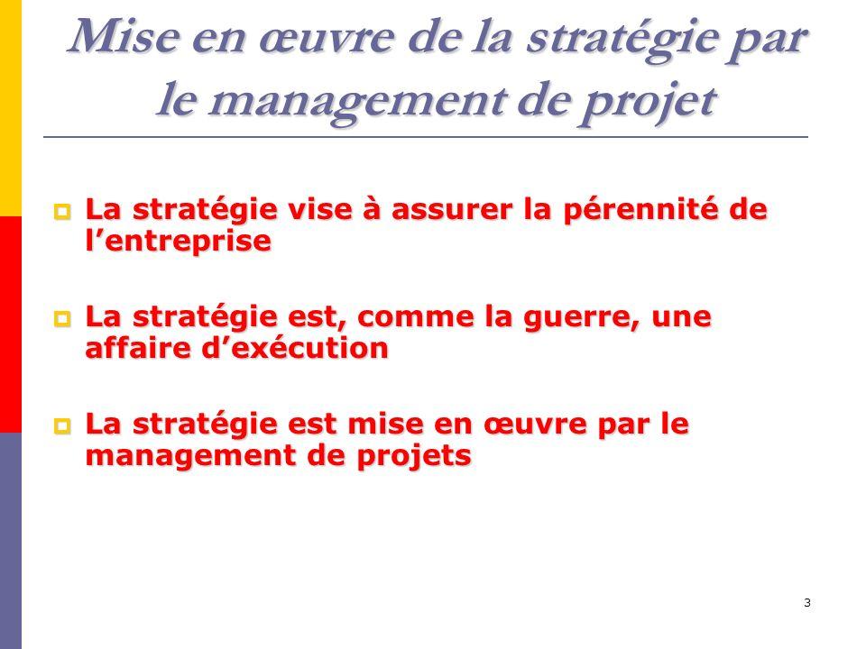 Mise en œuvre de la stratégie par le management de projet