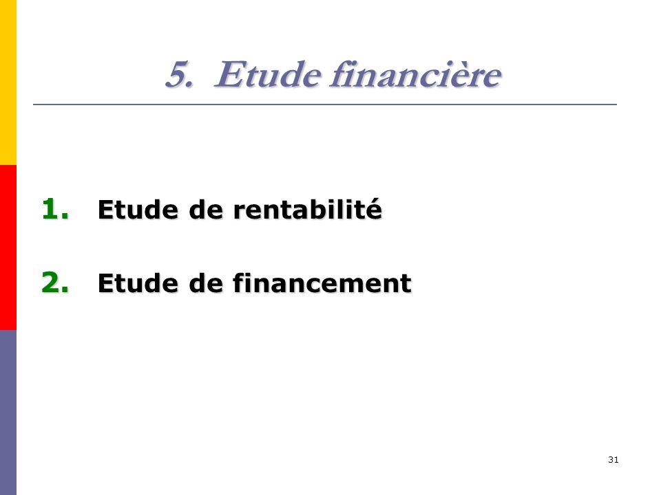 Etude financière Etude de rentabilité Etude de financement