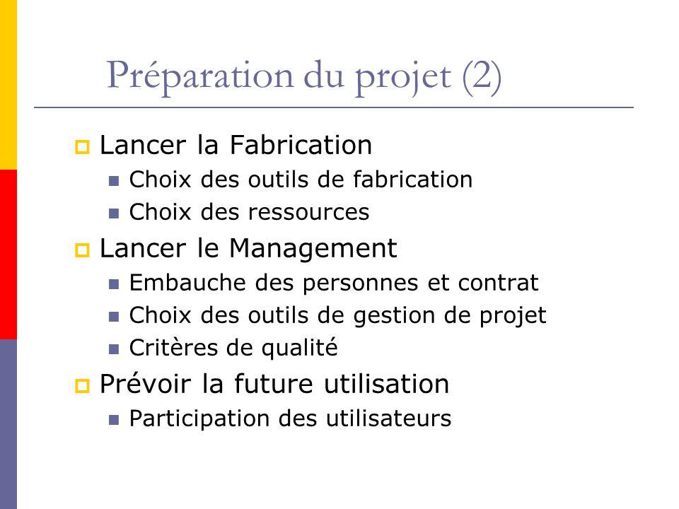 Préparation du projet (2)
