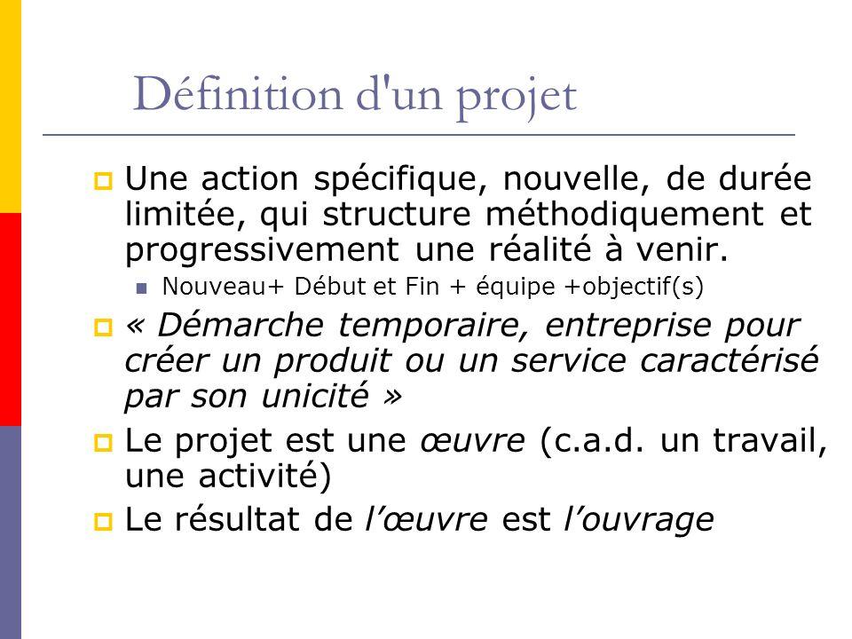 Définition d un projet Une action spécifique, nouvelle, de durée limitée, qui structure méthodiquement et progressivement une réalité à venir.