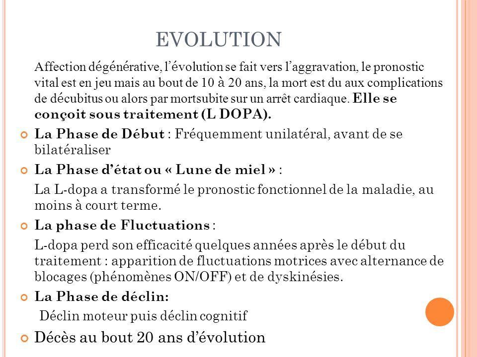 EVOLUTION Décès au bout 20 ans d'évolution