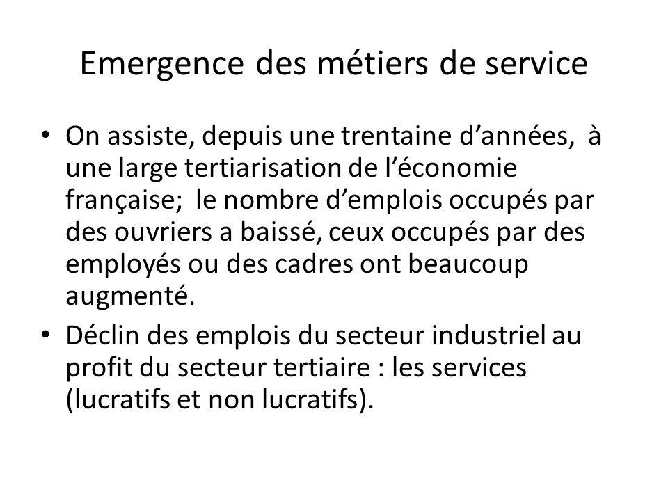 Emergence des métiers de service