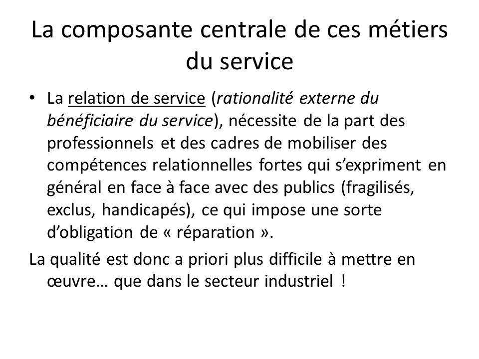 La composante centrale de ces métiers du service