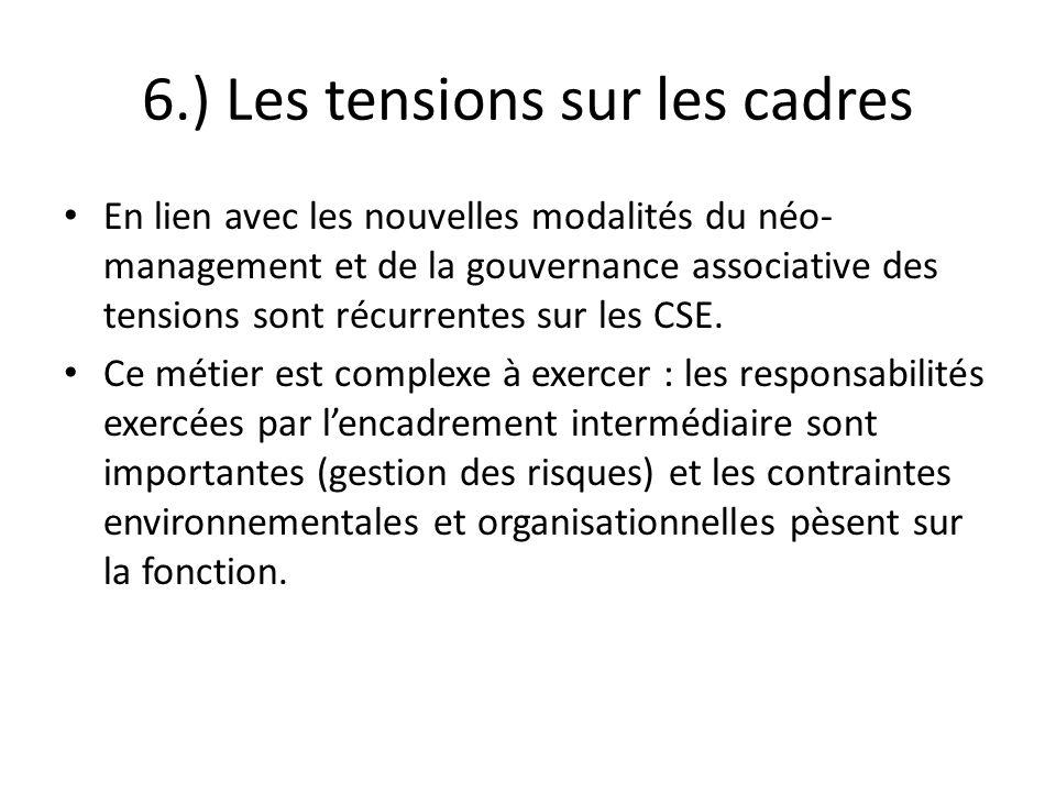 6.) Les tensions sur les cadres