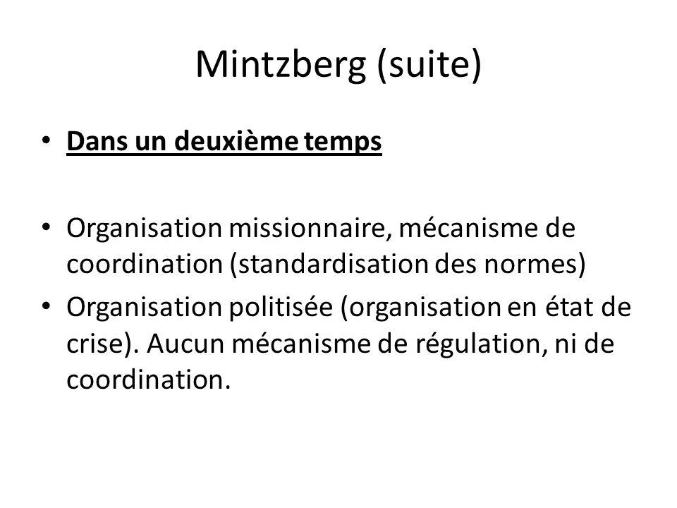 Mintzberg (suite) Dans un deuxième temps