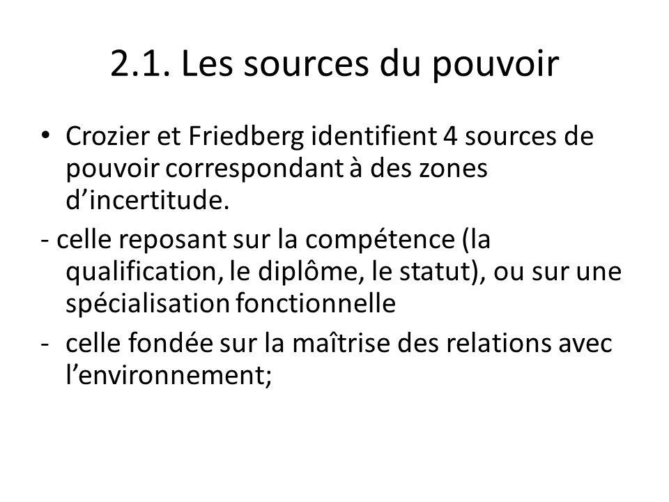 2.1. Les sources du pouvoirCrozier et Friedberg identifient 4 sources de pouvoir correspondant à des zones d'incertitude.