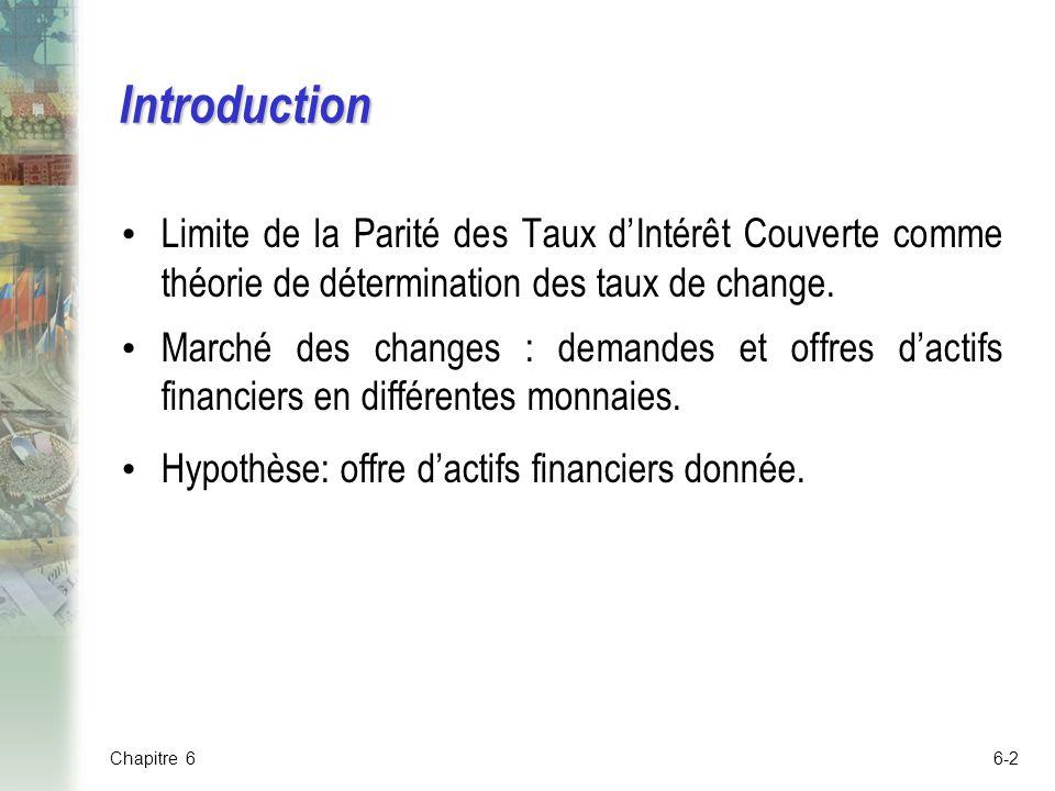 Introduction Limite de la Parité des Taux d'Intérêt Couverte comme théorie de détermination des taux de change.