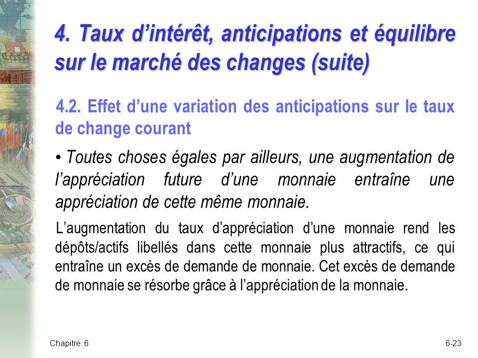 4. Taux d'intérêt, anticipations et équilibre sur le marché des changes (suite)
