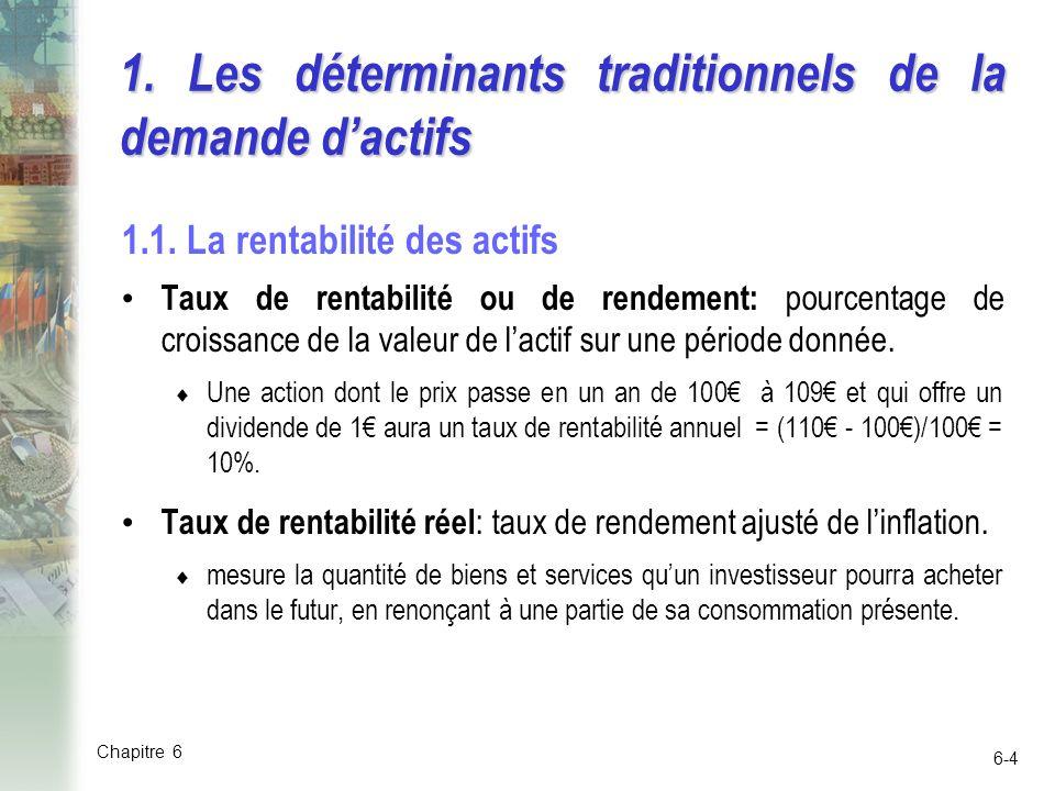 1. Les déterminants traditionnels de la demande d'actifs