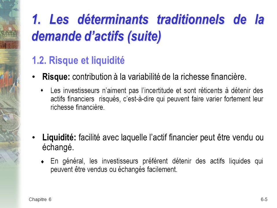 1. Les déterminants traditionnels de la demande d'actifs (suite)