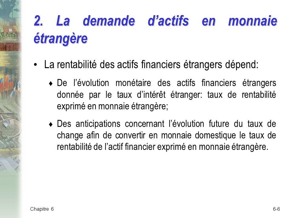 2. La demande d'actifs en monnaie étrangère