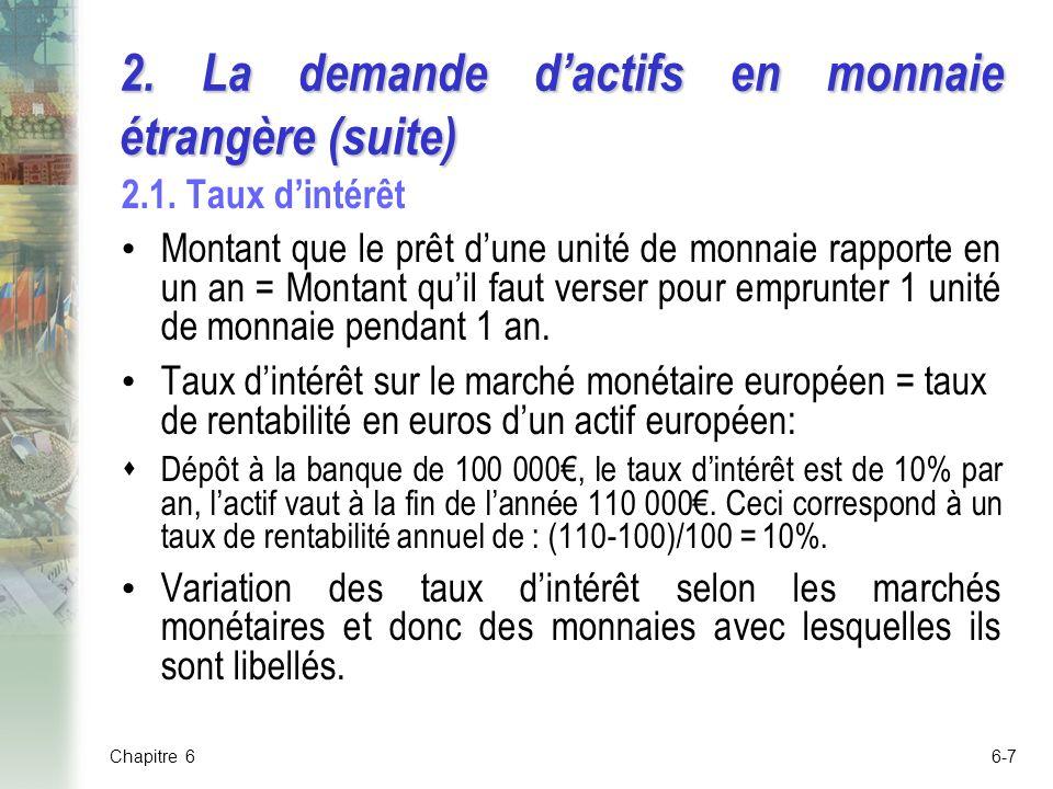 2. La demande d'actifs en monnaie étrangère (suite)