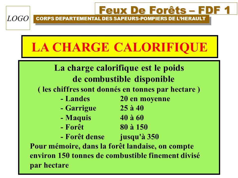 LA CHARGE CALORIFIQUE La charge calorifique est le poids de combustible disponible.