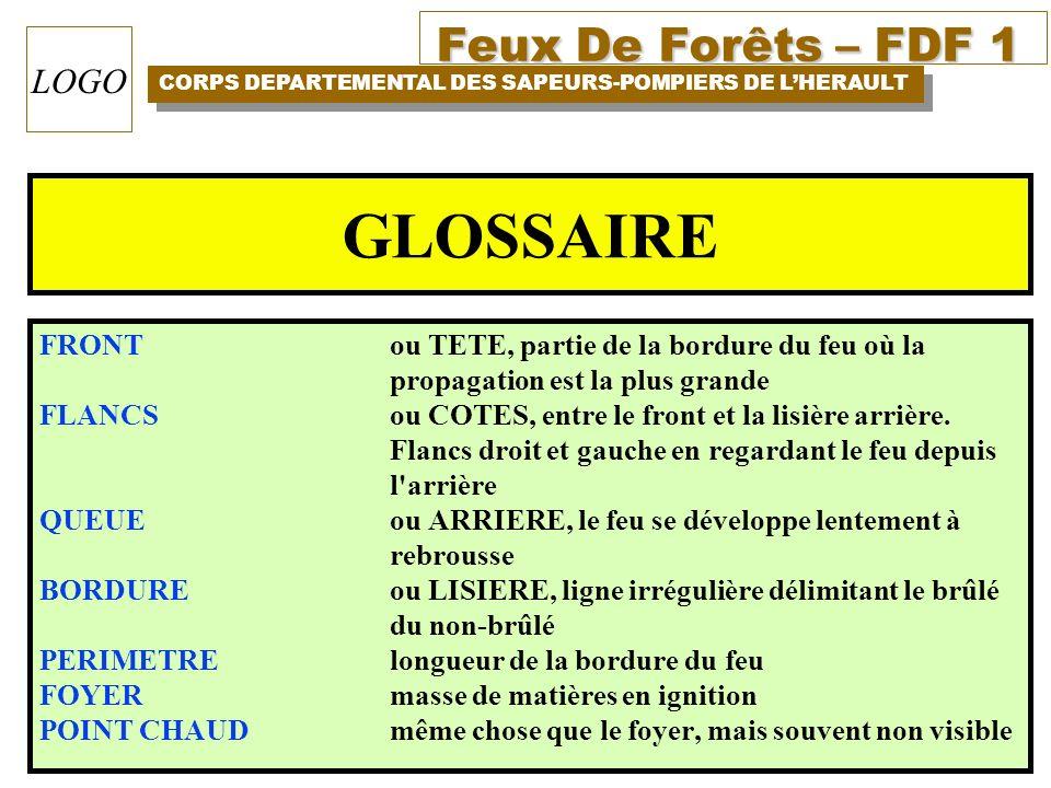 GLOSSAIRE FRONT ou TETE, partie de la bordure du feu où la propagation est la plus grande.