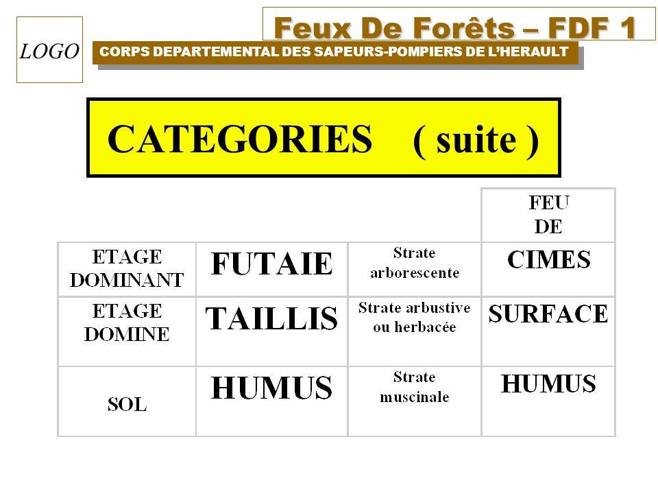 CATEGORIES ( suite )