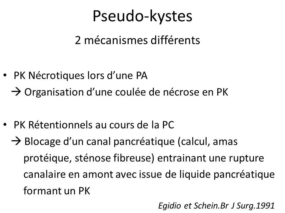 Pseudo-kystes 2 mécanismes différents PK Nécrotiques lors d'une PA