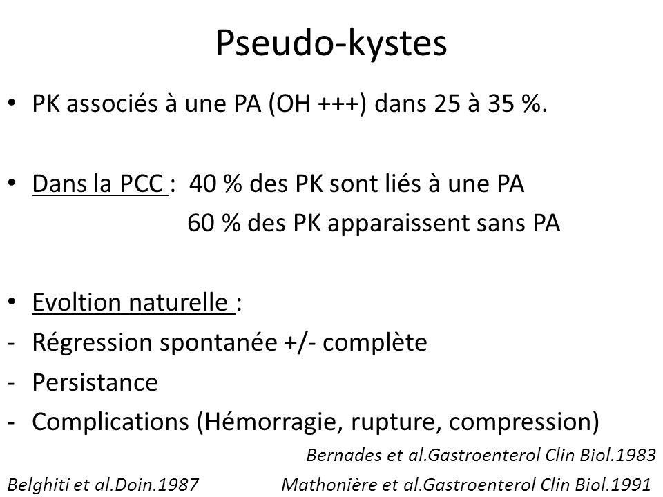 Pseudo-kystes PK associés à une PA (OH +++) dans 25 à 35 %.