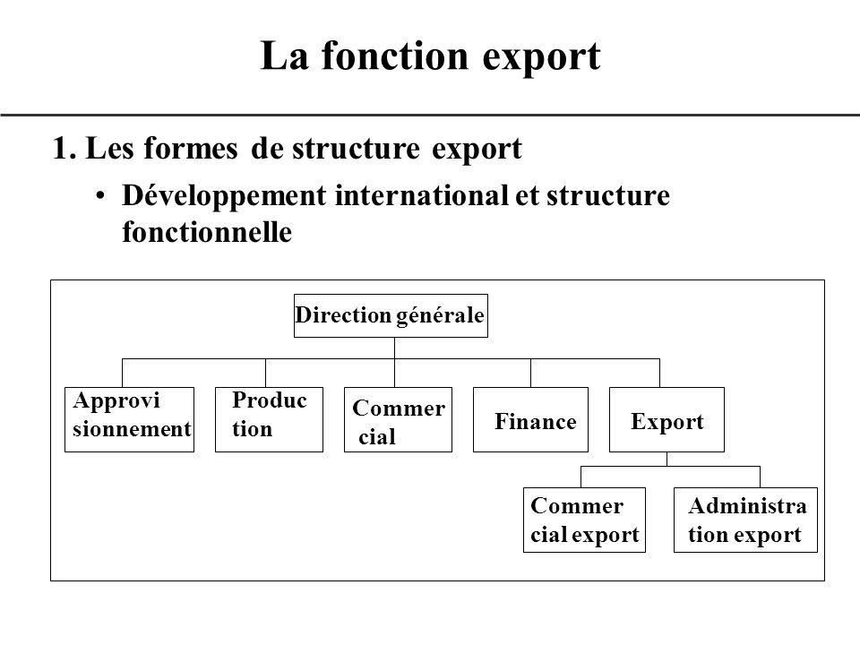 La fonction export 1. Les formes de structure export