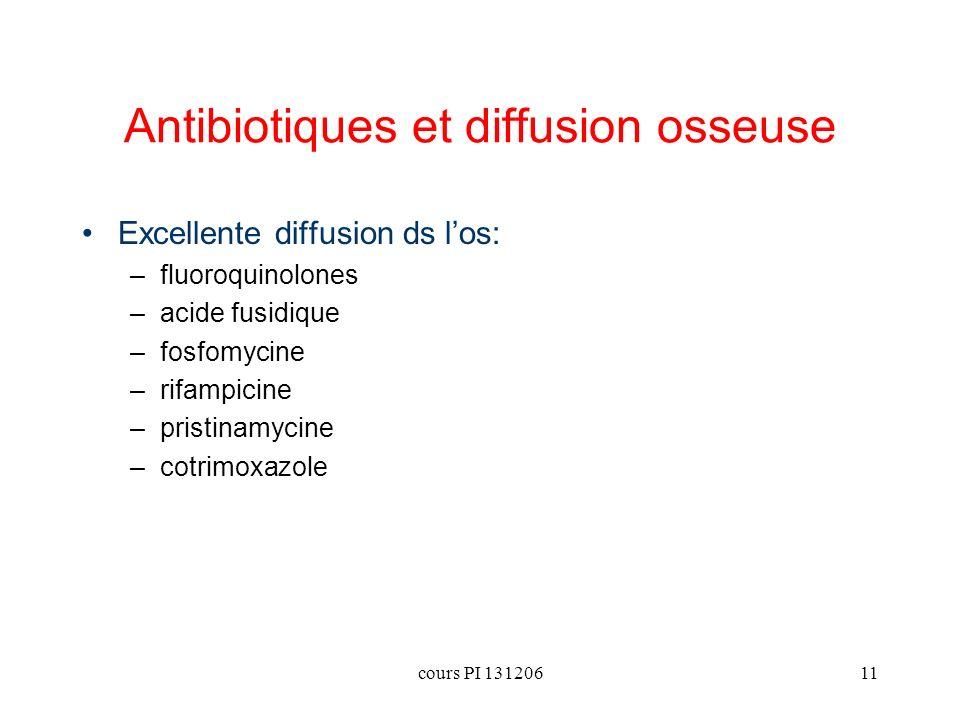 Antibiotiques et diffusion osseuse