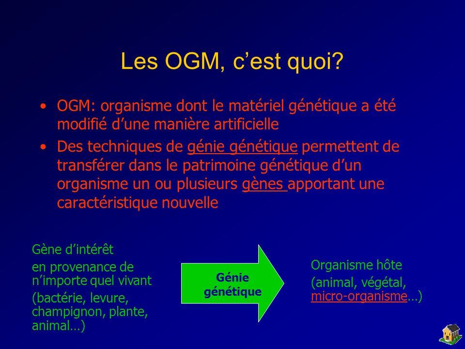 Les OGM, c'est quoi OGM: organisme dont le matériel génétique a été modifié d'une manière artificielle.