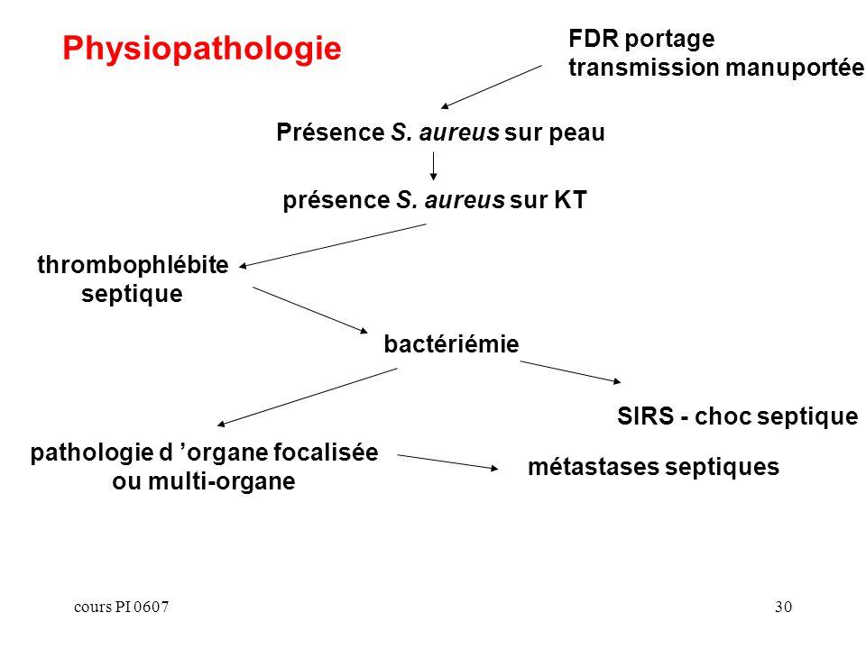 présence S. aureus sur KT pathologie d 'organe focalisée
