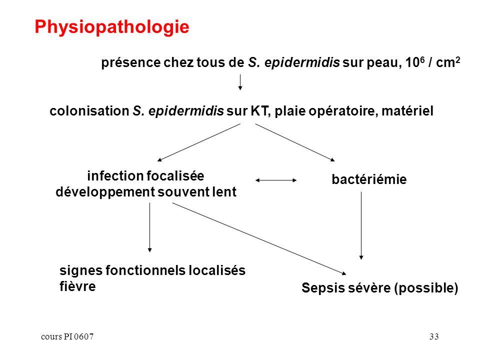 Physiopathologie présence chez tous de S. epidermidis sur peau, 106 / cm2. colonisation S. epidermidis sur KT, plaie opératoire, matériel.