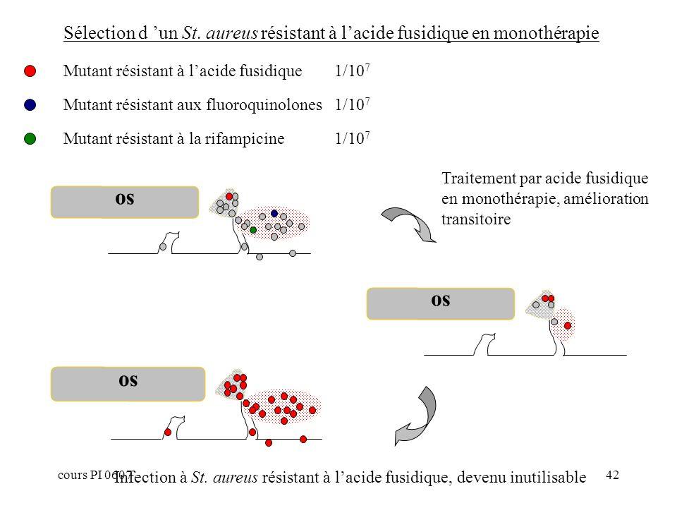 Sélection d 'un St. aureus résistant à l'acide fusidique en monothérapie