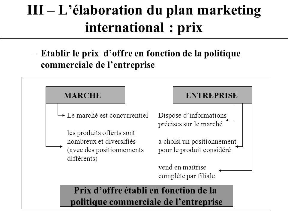 III – L'élaboration du plan marketing international : prix