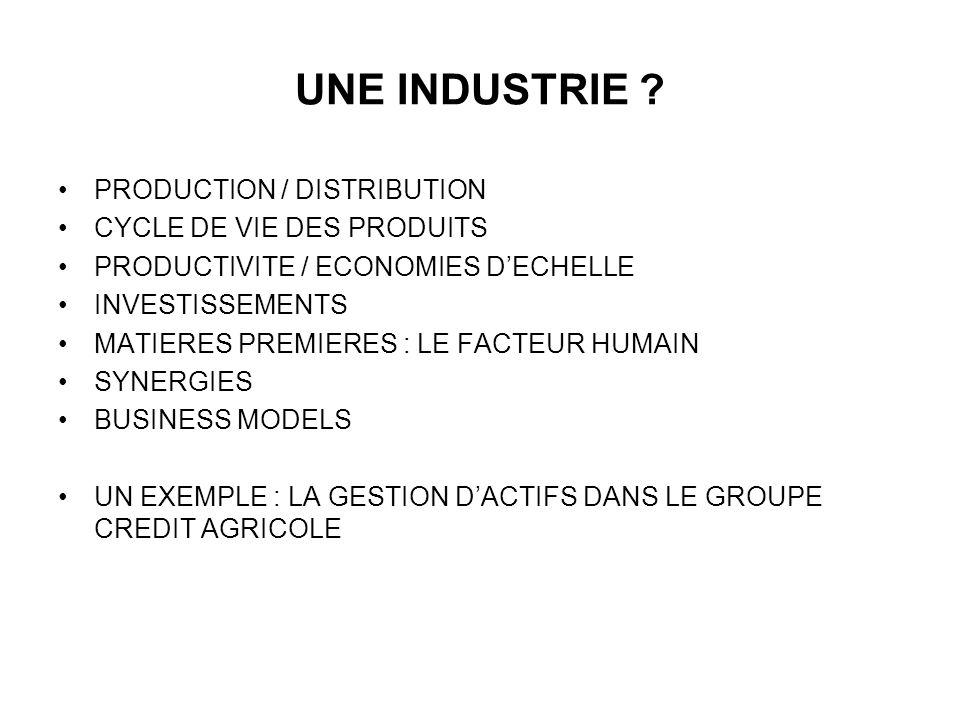 UNE INDUSTRIE PRODUCTION / DISTRIBUTION CYCLE DE VIE DES PRODUITS