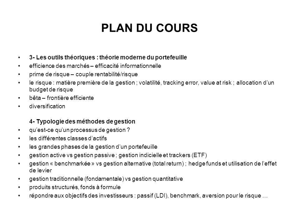 PLAN DU COURS 3- Les outils théoriques : théorie moderne du portefeuille. efficience des marchés – efficacité informationnelle.