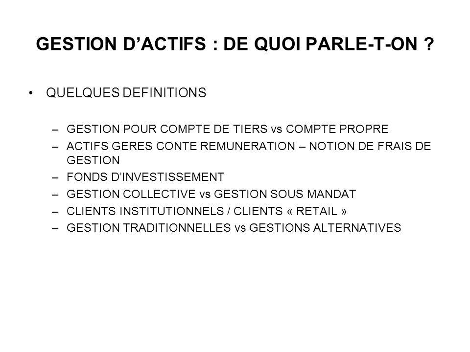 GESTION D'ACTIFS : DE QUOI PARLE-T-ON