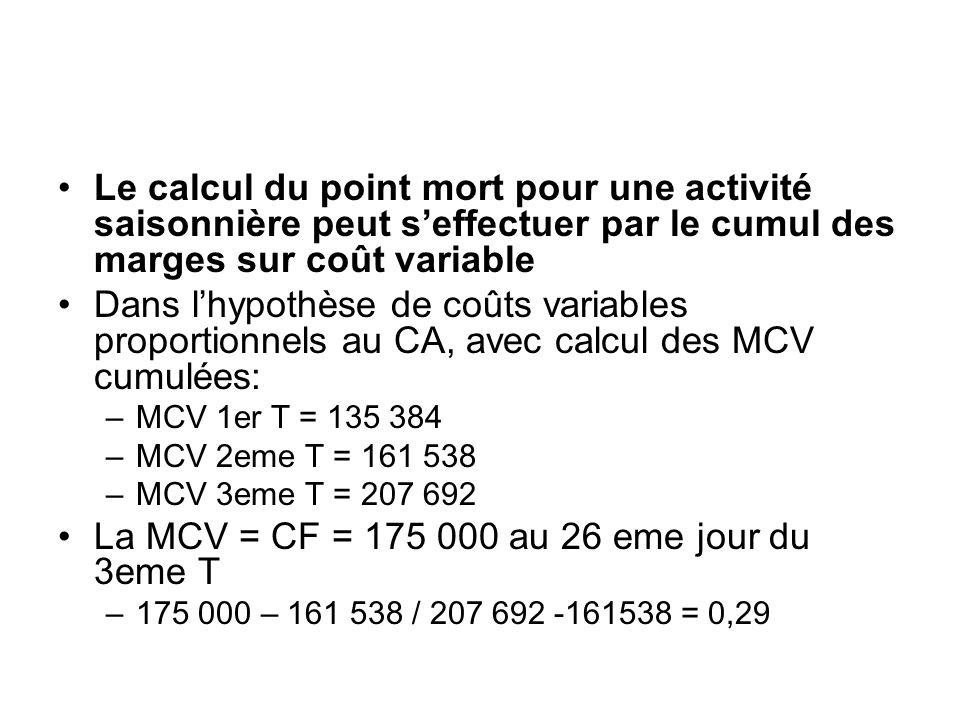 La MCV = CF = 175 000 au 26 eme jour du 3eme T