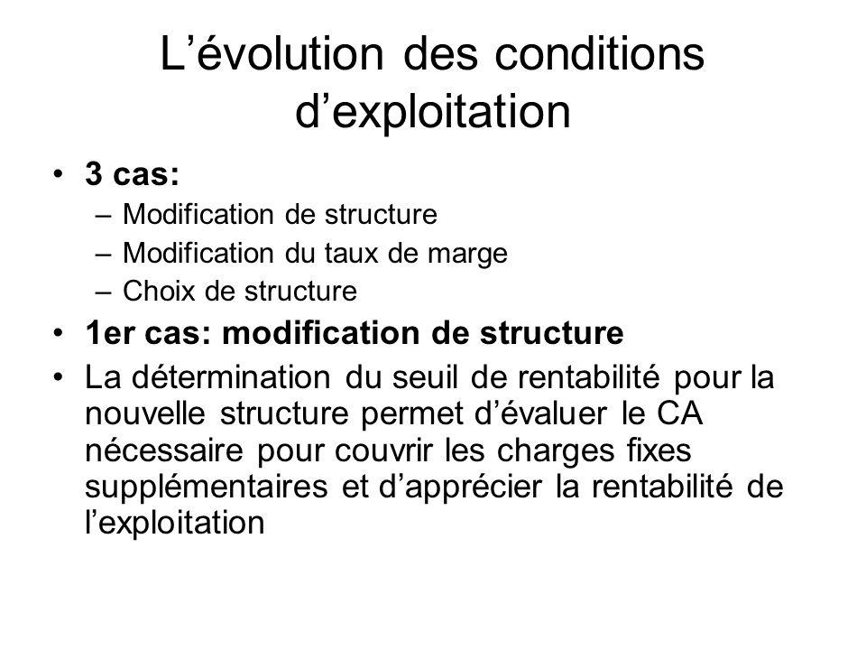 L'évolution des conditions d'exploitation