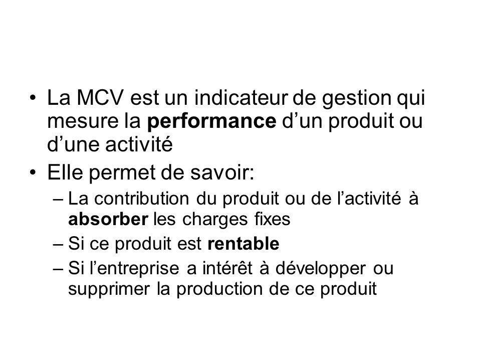 La MCV est un indicateur de gestion qui mesure la performance d'un produit ou d'une activité