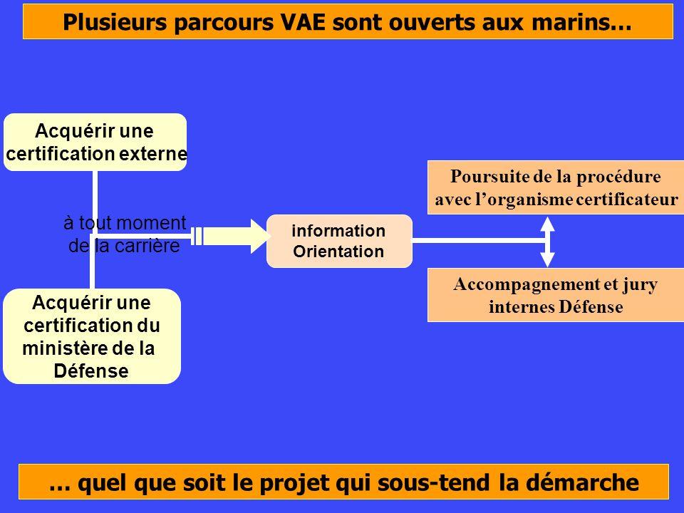 Plusieurs parcours VAE sont ouverts aux marins…