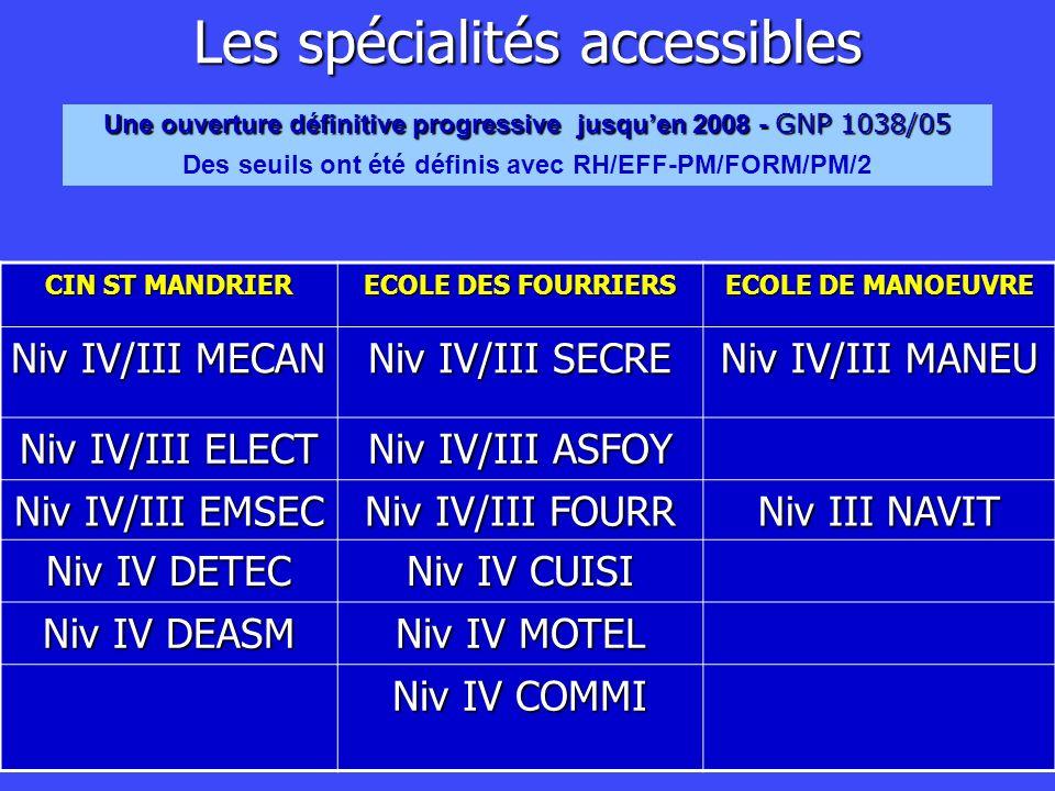 Les spécialités accessibles