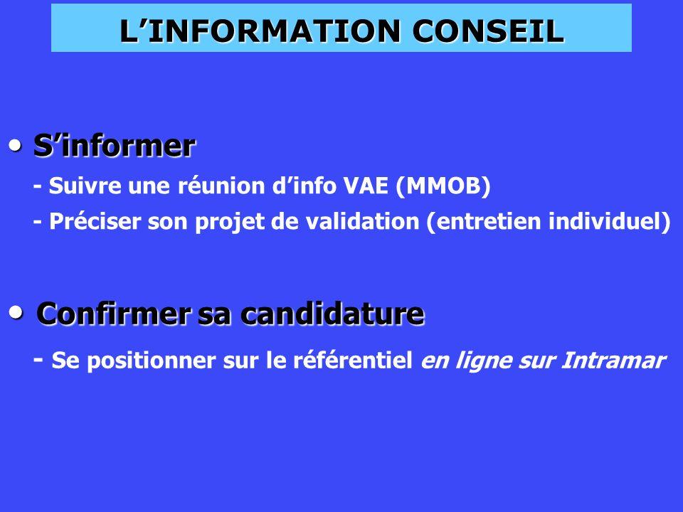 L'INFORMATION CONSEIL