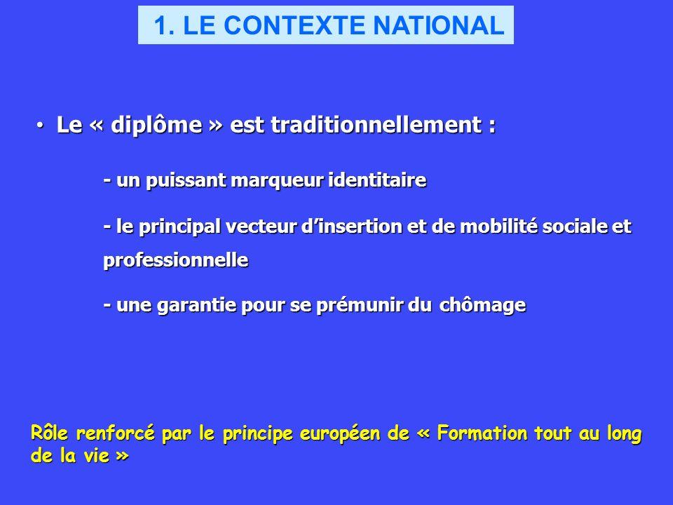 1. LE CONTEXTE NATIONAL Le « diplôme » est traditionnellement :