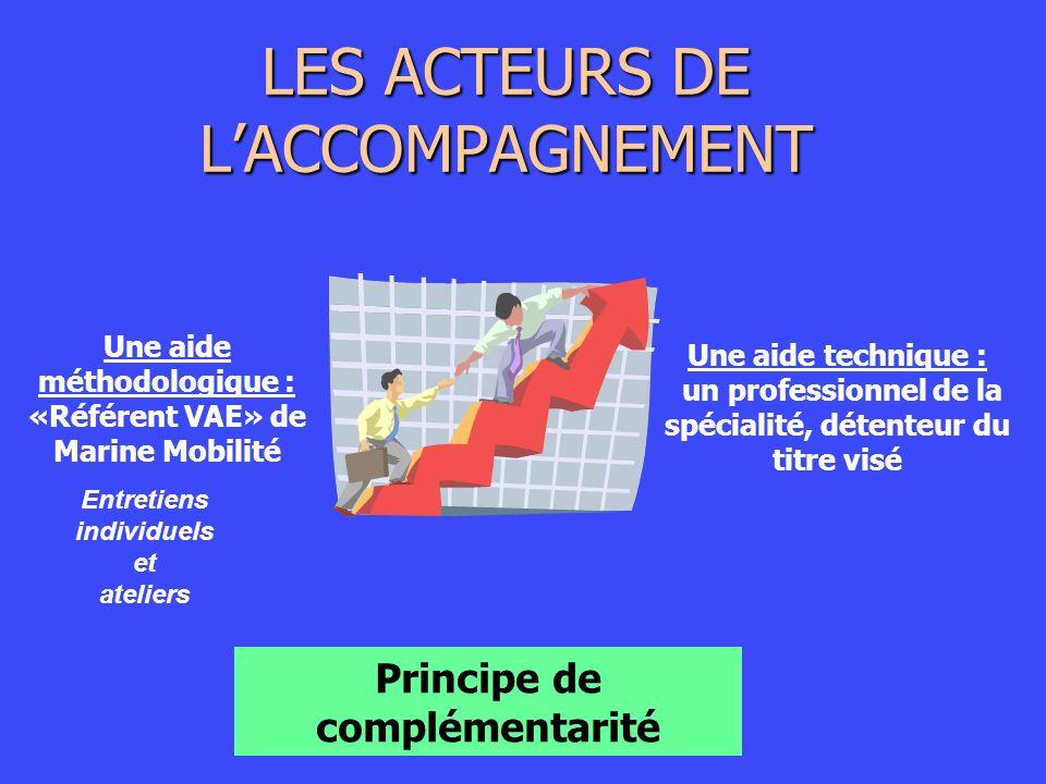 LES ACTEURS DE L'ACCOMPAGNEMENT