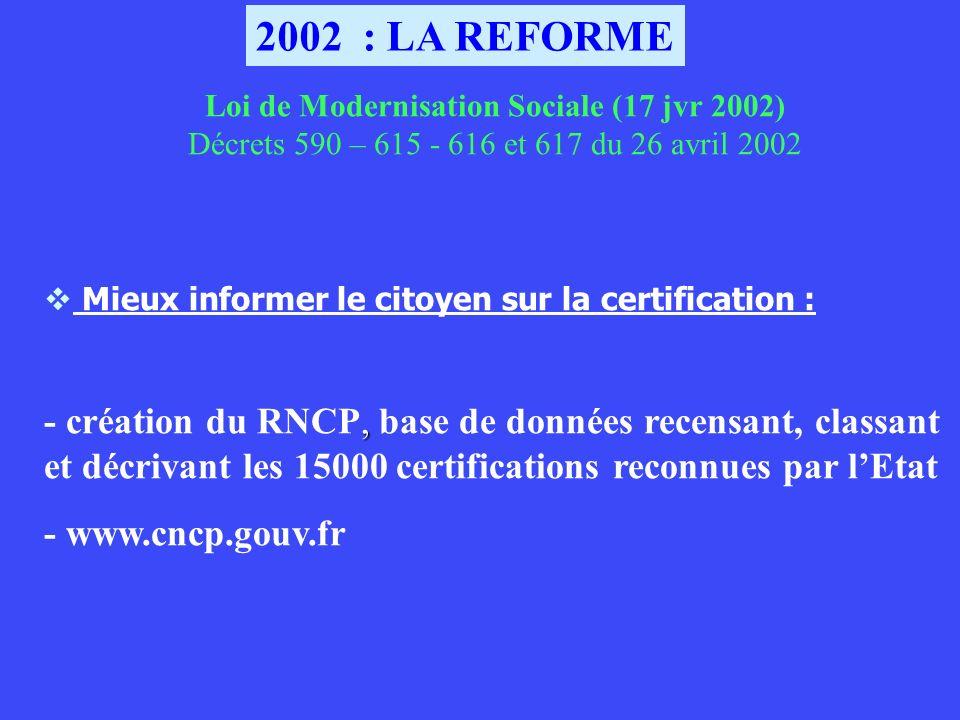 2002 : LA REFORME Loi de Modernisation Sociale (17 jvr 2002) Décrets 590 – 615 - 616 et 617 du 26 avril 2002.