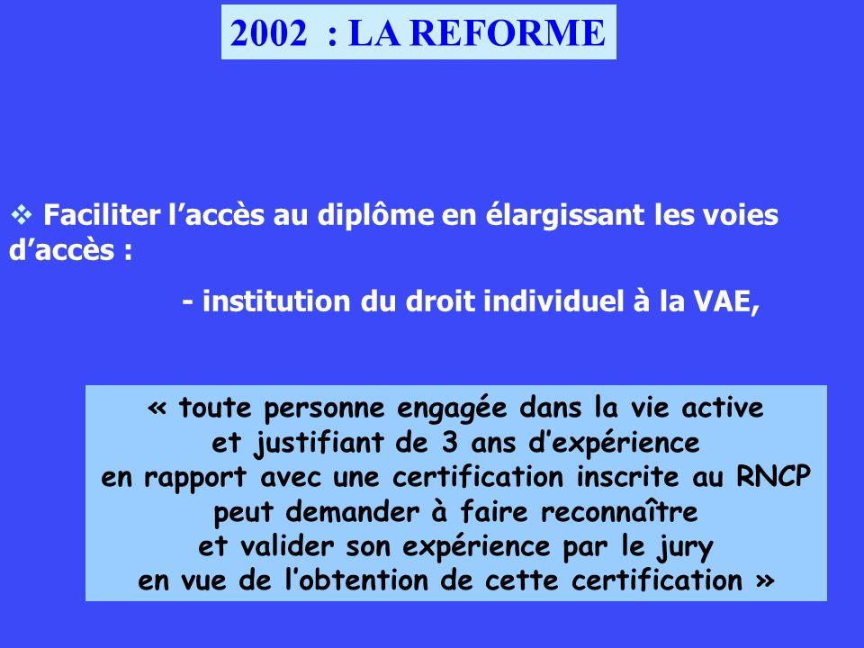 2002 : LA REFORME Faciliter l'accès au diplôme en élargissant les voies d'accès : - institution du droit individuel à la VAE,