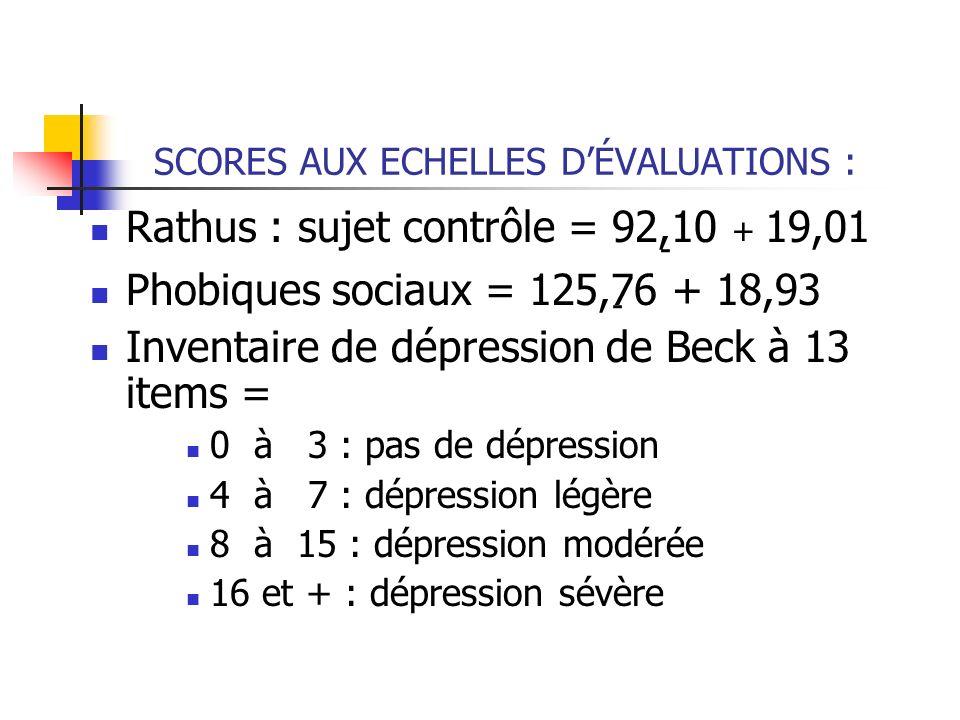 SCORES AUX ECHELLES D'ÉVALUATIONS :