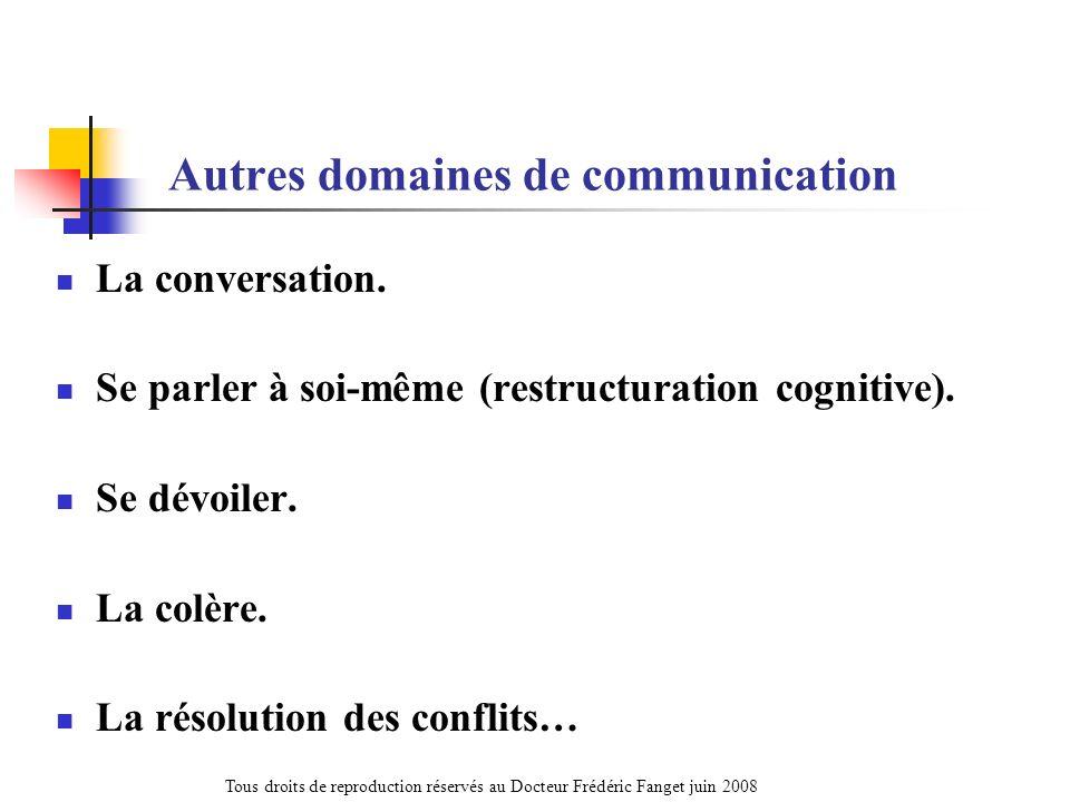 Autres domaines de communication